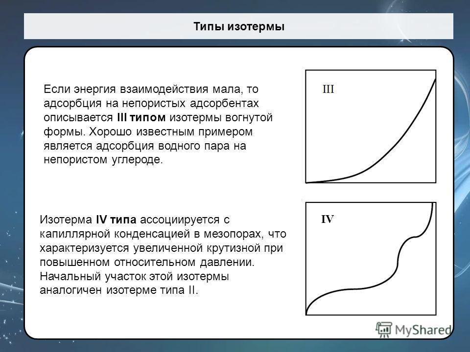Типы изотермы Если энергия взаимодействия мала, то адсорбция на непористых адсорбентах описывается III типом изотермы вогнутой формы. Хорошо известным примером является адсорбция водного пара на непористом углероде. Изотерма IV типа ассоциируется с к