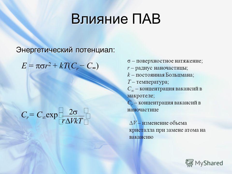 Влияние ПАВ Энергетический потенциал: σ – поверхностное натяжение; r – радиус наночастицы; k – постоянная Больцмана; T – температура; C – концентрация вакансий в макротеле; C r – концентрация вакансий в наночастице V – изменение объема кристалла при