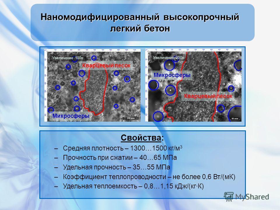 Наномодифицированный высокопрочный легкий бетон Кварцевый песок Микросферы Увеличение 200х Кварцевый песок Микросферы Увеличение 100х Свойства: –Средняя плотность – 1300…1500 кг/м 3 –Прочность при сжатии – 40…65 МПа –Удельная прочность – 35…55 МПа –К