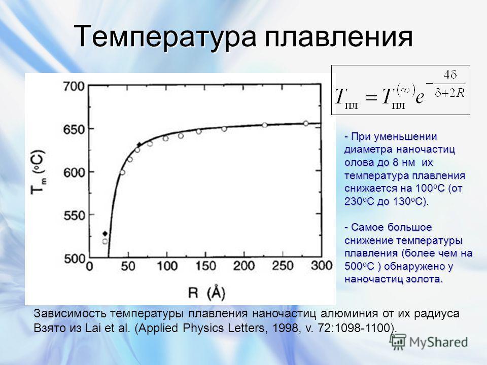 Температура плавления Зависимость температуры плавления наночастиц алюминия от их радиуса Взято из Lai et al. (Applied Physics Letters, 1998, v. 72:1098-1100). - При уменьшении диаметра наночастиц олова до 8 нм их температура плавления снижается на 1