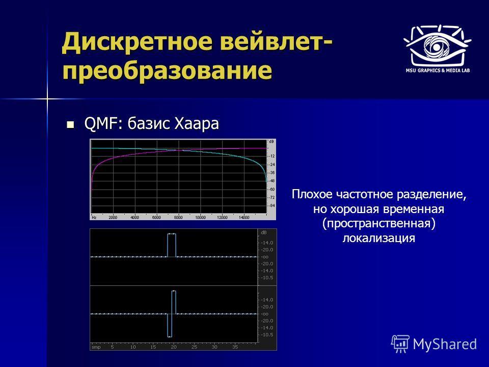 Дискретное вейвлет- преобразование QMF: базис Хаара QMF: базис Хаара Плохое частотное разделение, но хорошая временная (пространственная) локализация