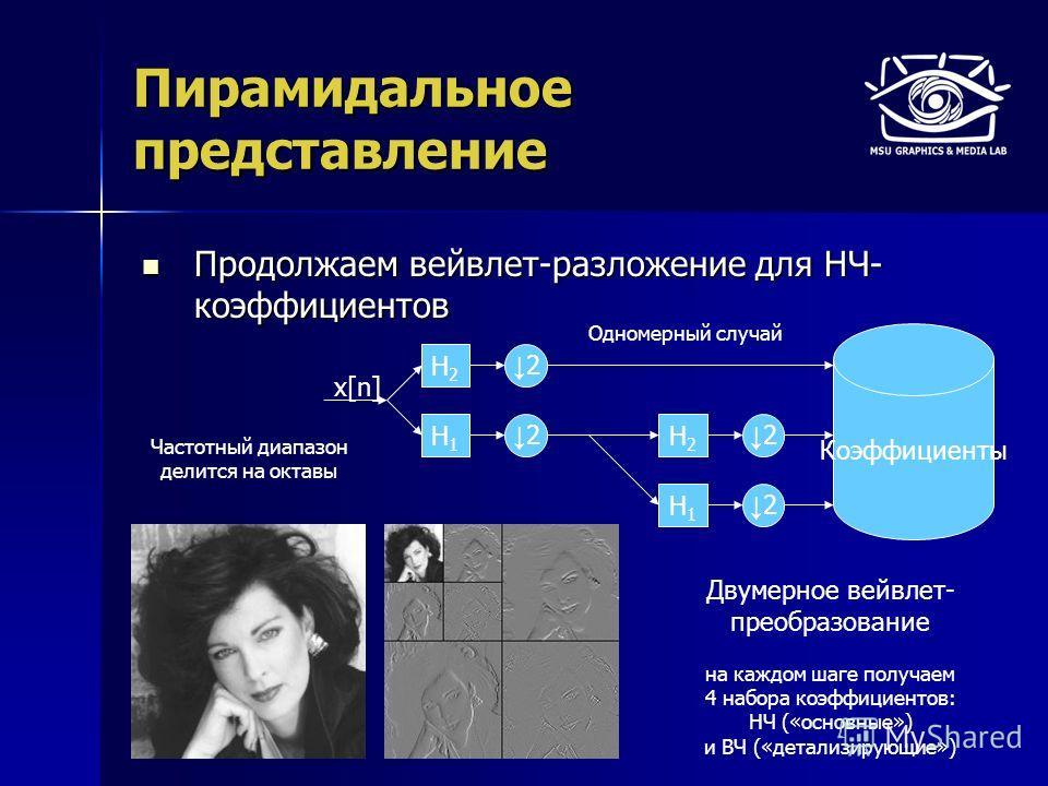 Пирамидальное представление Продолжаем вейвлет-разложение для НЧ- коэффициентов Продолжаем вейвлет-разложение для НЧ- коэффициентов H2H2 H1H1 2 2 Коэффициенты x[n] H2H2 H1H1 2 2 Двумерное вейвлет- преобразование на каждом шаге получаем 4 набора коэфф