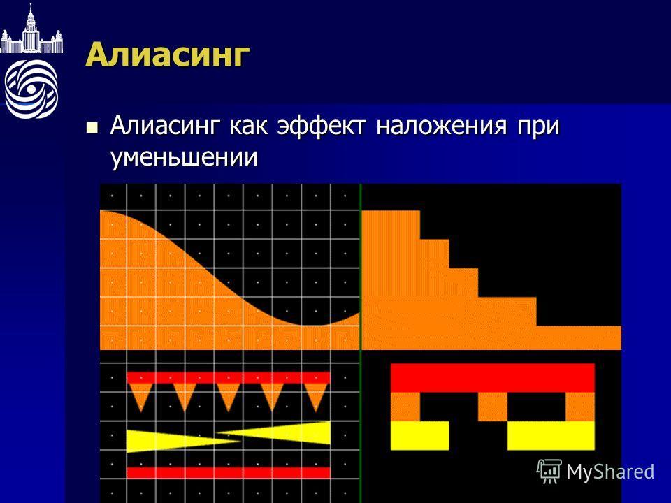 Алиасинг Алиасинг как эффект наложения при уменьшении Алиасинг как эффект наложения при уменьшении
