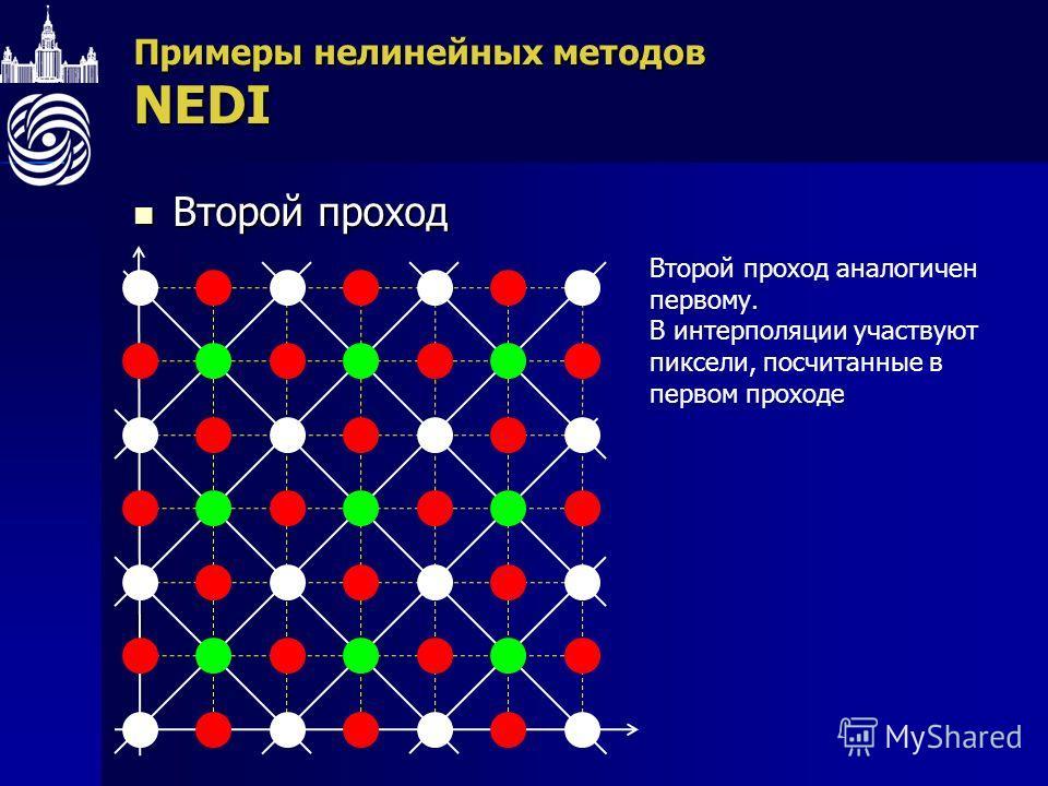 Примеры нелинейных методов NEDI Второй проход Второй проход Второй проход аналогичен первому. В интерполяции участвуют пиксели, посчитанные в первом проходе
