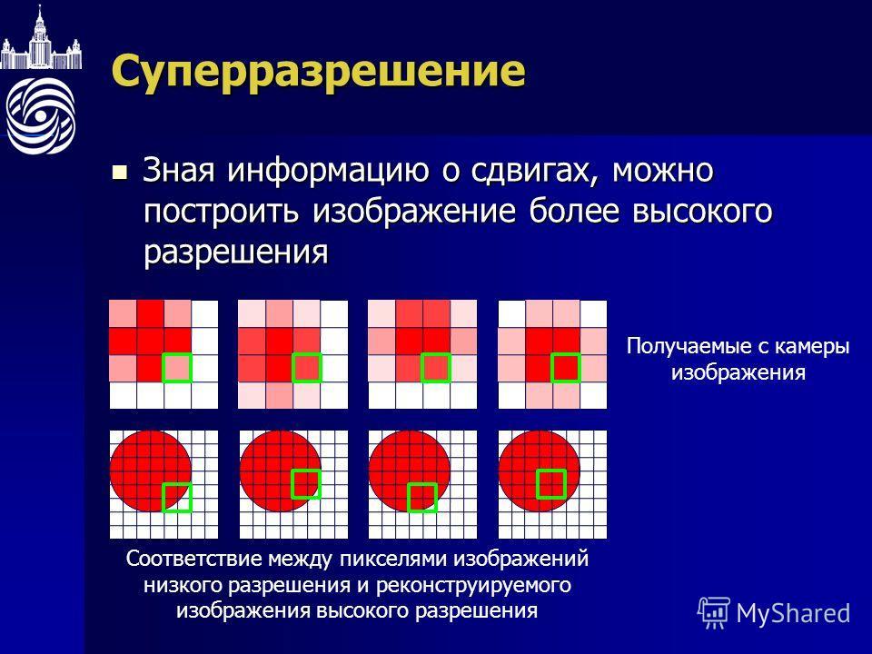 Суперразрешение Зная информацию о сдвигах, можно построить изображение более высокого разрешения Зная информацию о сдвигах, можно построить изображение более высокого разрешения Получаемые с камеры изображения Соответствие между пикселями изображений