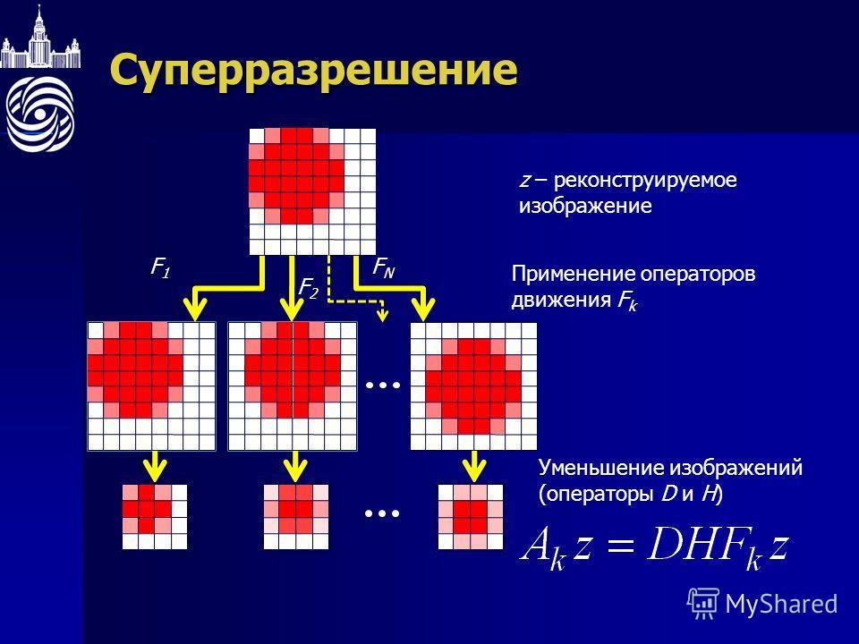 Суперразрешение z – реконструируемое изображение F1F1 FNFN F2F2 Применение операторов движения F k Уменьшение изображений (операторы D и H)