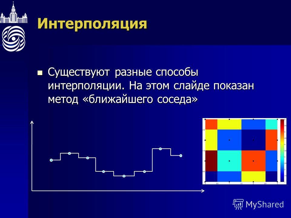 Интерполяция Существуют разные способы интерполяции. На этом слайде показан метод «ближайшего соседа» Существуют разные способы интерполяции. На этом слайде показан метод «ближайшего соседа»