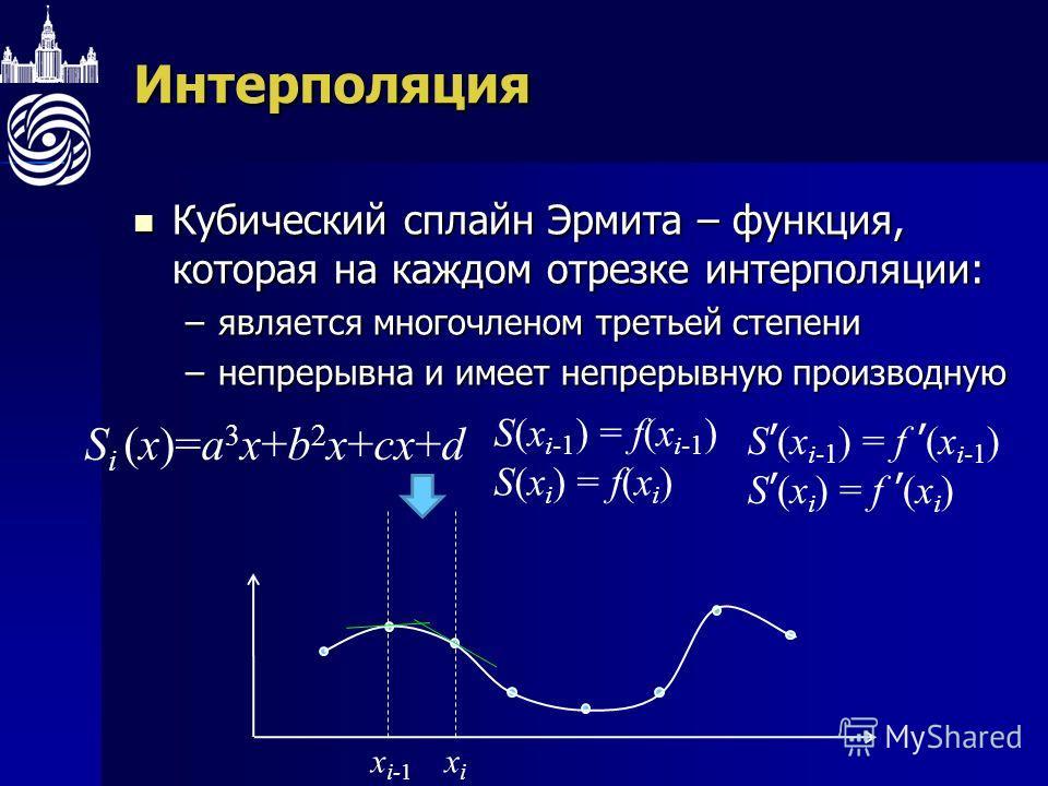 Интерполяция Кубический сплайн Эрмита – функция, которая на каждом отрезке интерполяции: Кубический сплайн Эрмита – функция, которая на каждом отрезке интерполяции: –является многочленом третьей степени –непрерывна и имеет непрерывную производную x i
