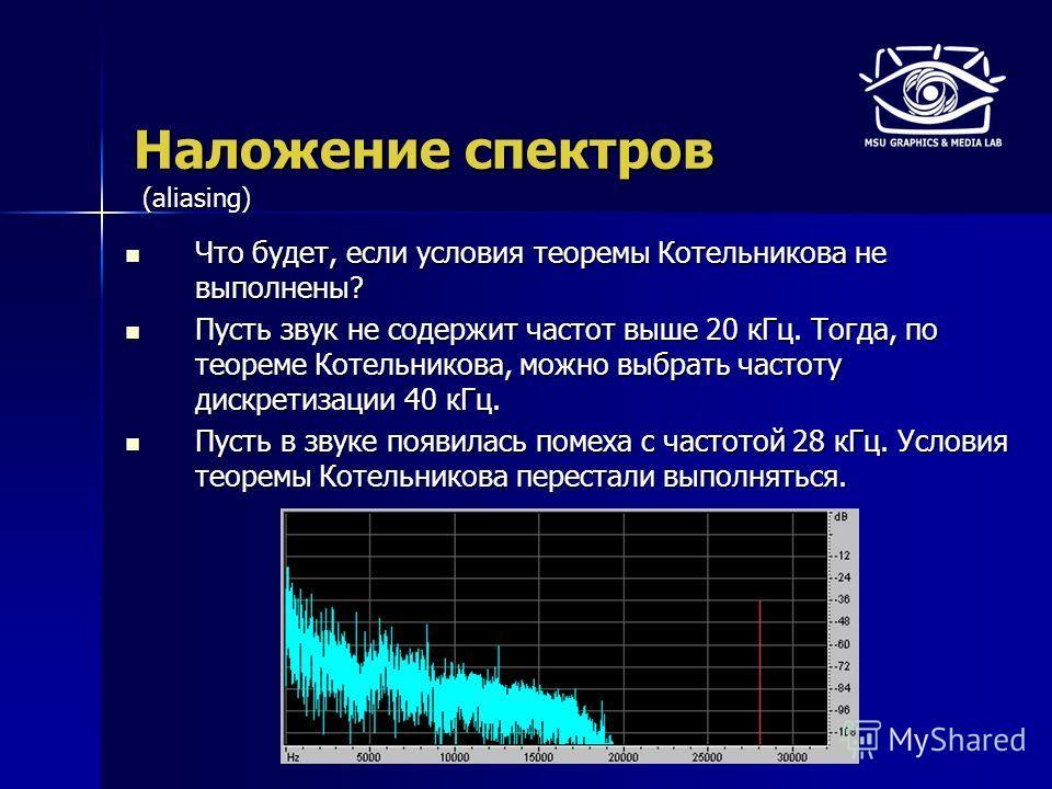 Наложение спектров Что будет, если условия теоремы Котельникова не выполнены? Что будет, если условия теоремы Котельникова не выполнены? Пусть звук не содержит частот выше 20 кГц. Тогда, по теореме Котельникова, можно выбрать частоту дискретизации 40