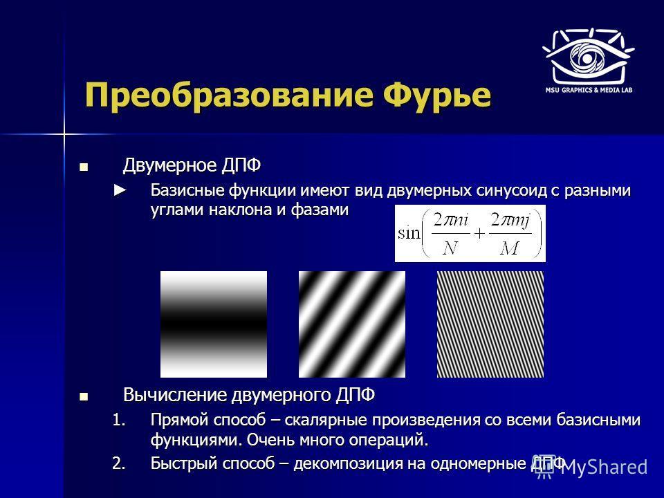 Преобразование Фурье Двумерное ДПФ Двумерное ДПФ Базисные функции имеют вид двумерных синусоид с разными углами наклона и фазами Базисные функции имеют вид двумерных синусоид с разными углами наклона и фазами Вычисление двумерного ДПФ Вычисление двум