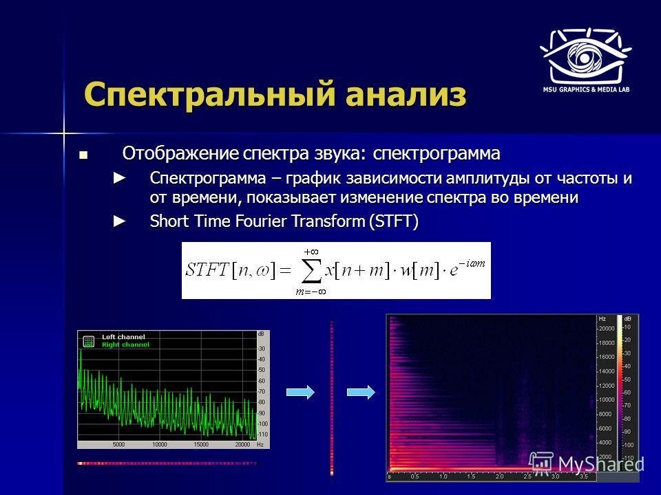Спектральный анализ Отображение спектра звука: спектрограмма Отображение спектра звука: спектрограмма Спектрограмма – график зависимости амплитуды от частоты и от времени, показывает изменение спектра во времени Спектрограмма – график зависимости амп