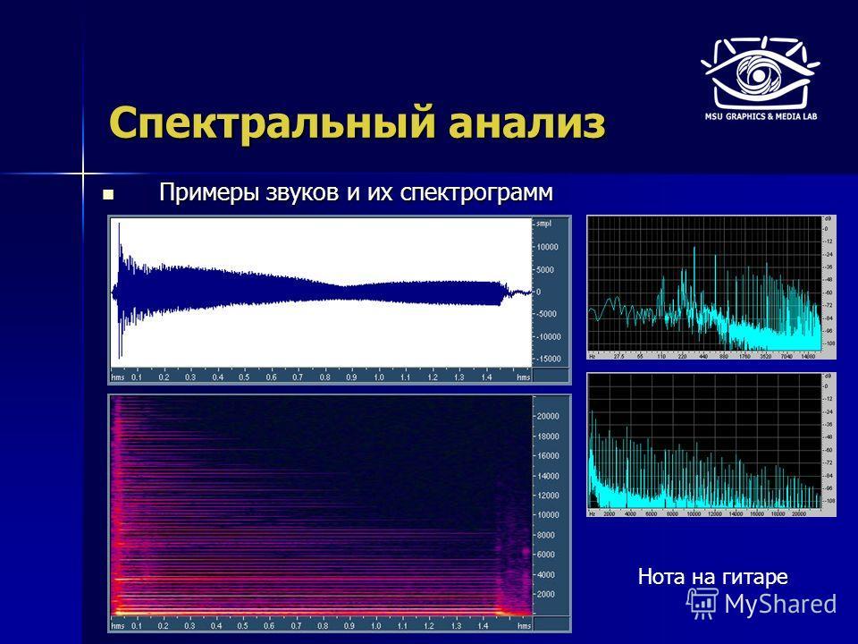Спектральный анализ Примеры звуков и их спектрограмм Примеры звуков и их спектрограмм Нота на гитаре