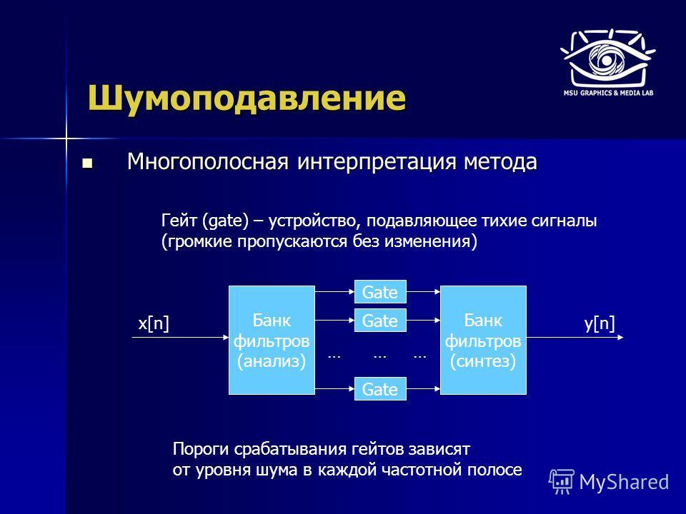 Шумоподавление Многополосная интерпретация метода Многополосная интерпретация метода x[n] Банк фильтров (анализ) … Gate …… y[n] Банк фильтров (синтез) Пороги срабатывания гейтов зависят от уровня шума в каждой частотной полосе Гейт (gate) – устройств
