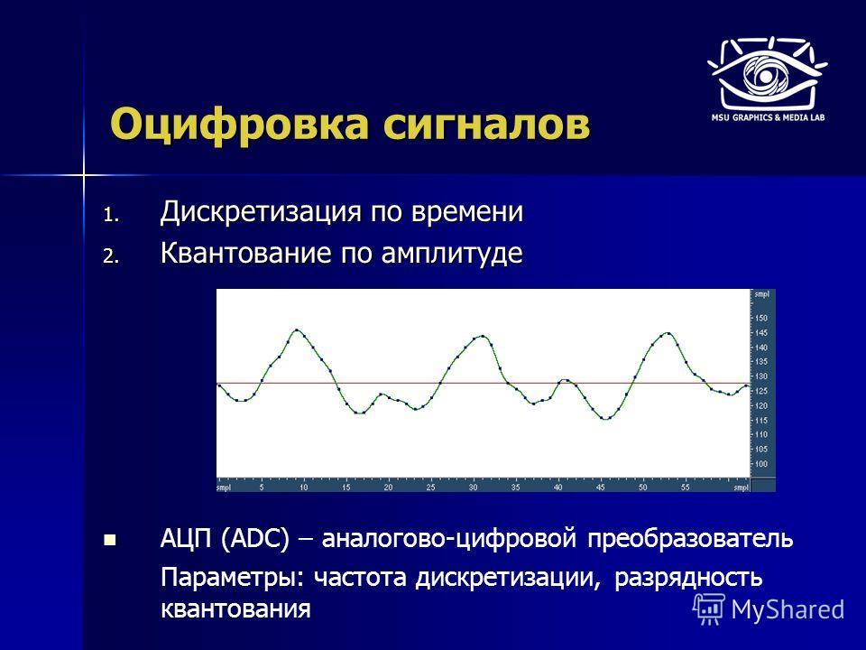 Оцифровка сигналов 1. Дискретизация по времени 2. Квантование по амплитуде АЦП (ADC) – аналогово-цифровой преобразователь Параметры: частота дискретизации, разрядность квантования