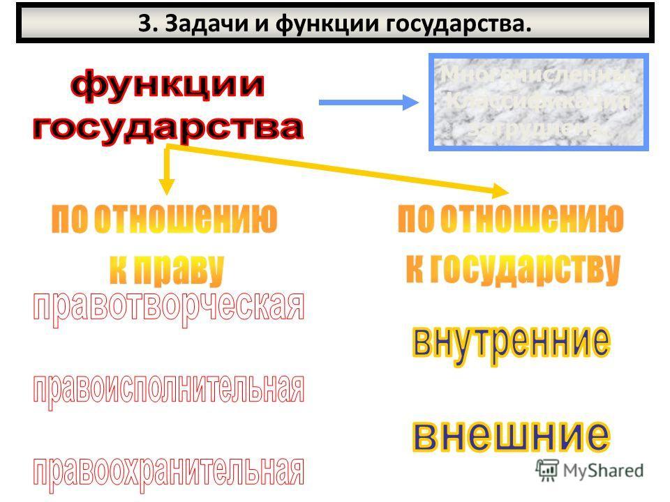 3. Задачи и функции государства. Многочисленны. Классификация затруднена.