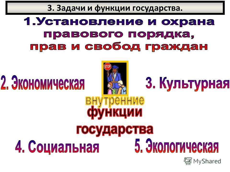 3. Задачи и функции государства.