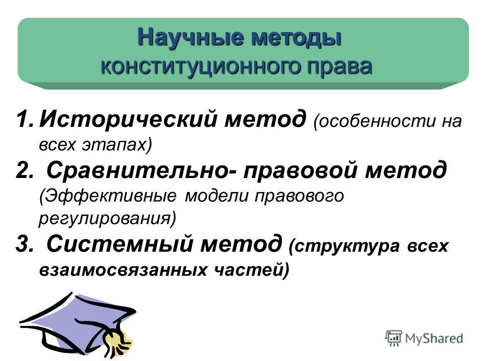 Научные методы конституционного права 1.Исторический метод (особенности на всех этапах) 2. Сравнительно- правовой метод (Эффективные модели правового регулирования) 3. Системный метод (структура всех взаимосвязанных частей)