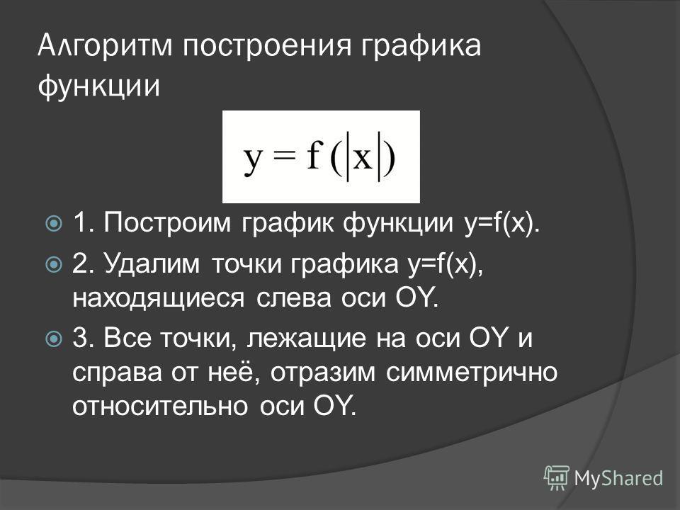 Пример 1. Построить график функции