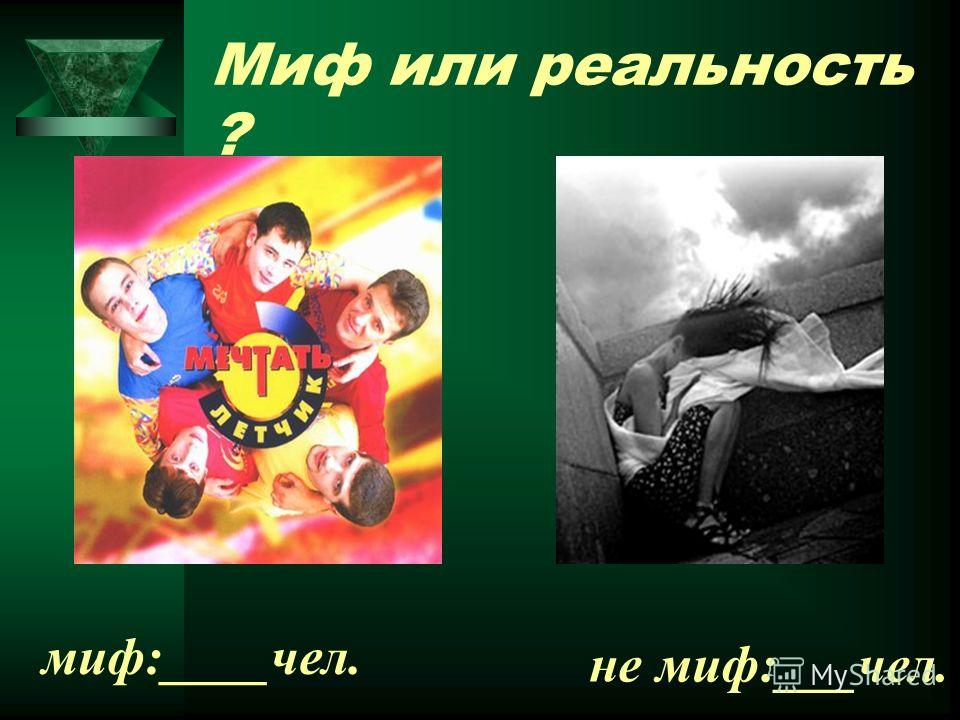 Миф или реальность ? миф:____чел. не миф:___чел.