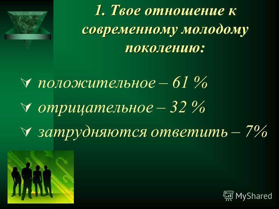 1. Твое отношение к современному молодому поколению: положительное – 61 % отрицательное – 32 % затрудняются ответить – 7%