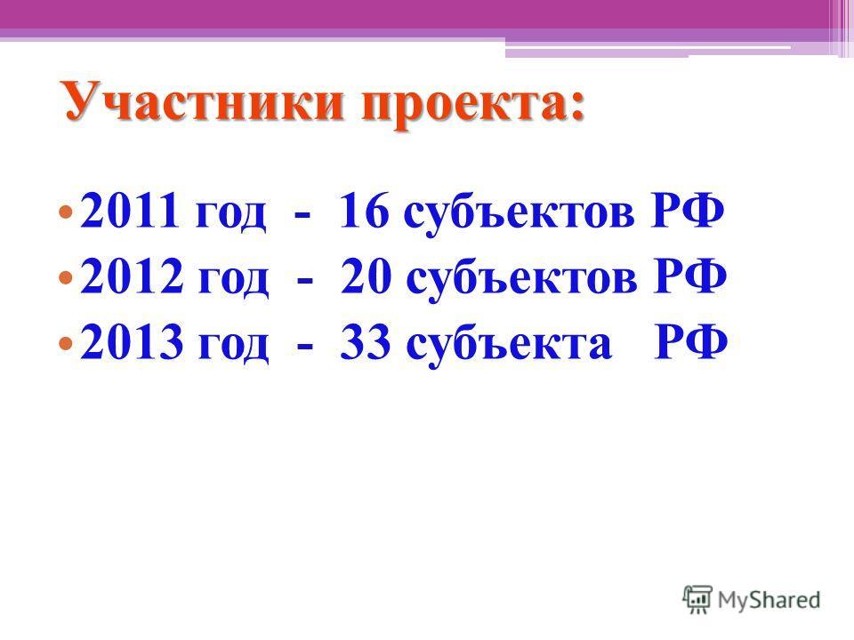 Участники проекта: 2011 год - 16 субъектов РФ 2012 год - 20 субъектов РФ 2013 год - 33 субъекта РФ