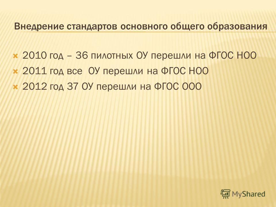 Внедрение стандартов основного общего образования 2010 год – 36 пилотных ОУ перешли на ФГОС НОО 2011 год все ОУ перешли на ФГОС НОО 2012 год 37 ОУ перешли на ФГОС ООО