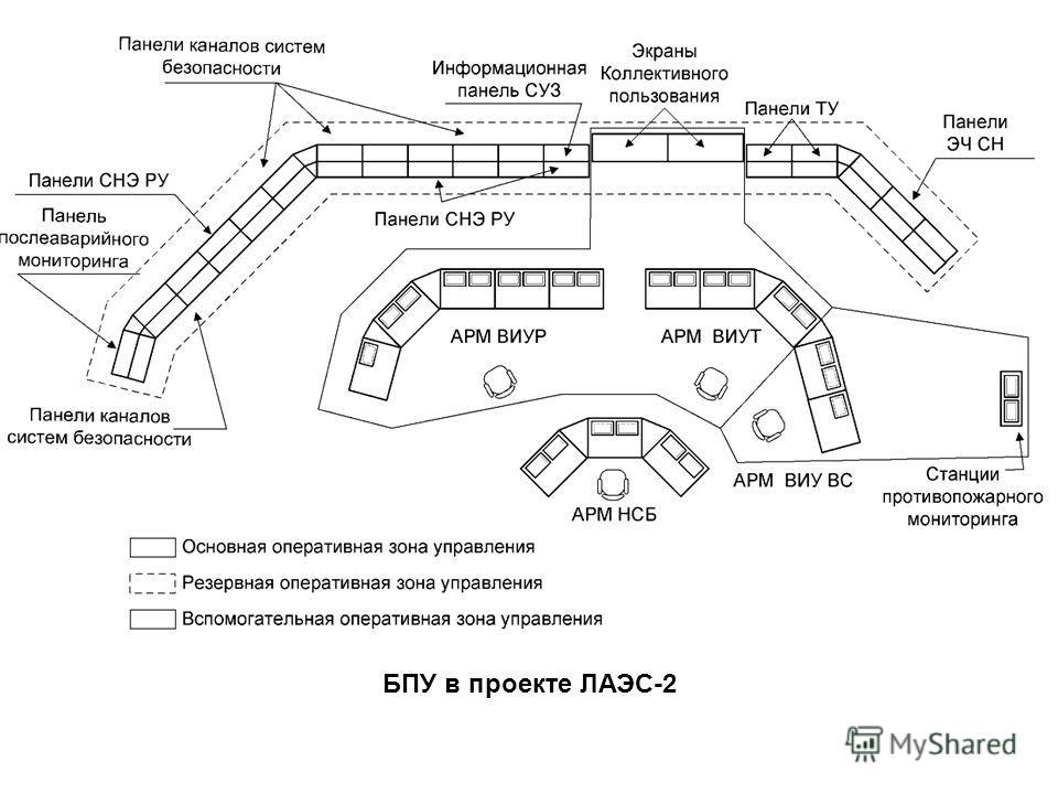 БПУ в проекте ЛАЭС-2
