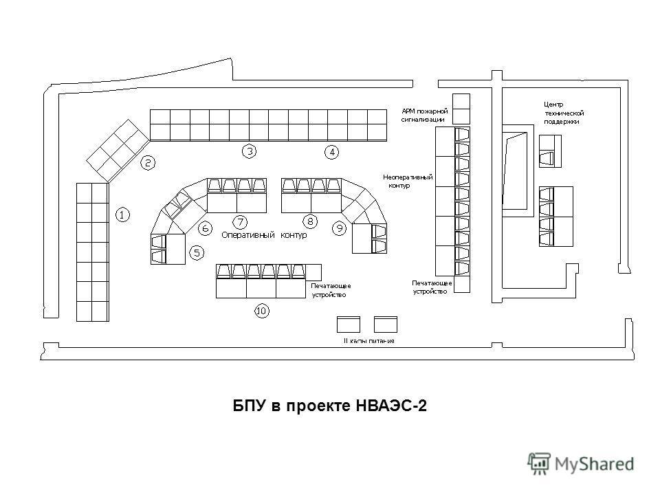 БПУ в проекте НВАЭС-2