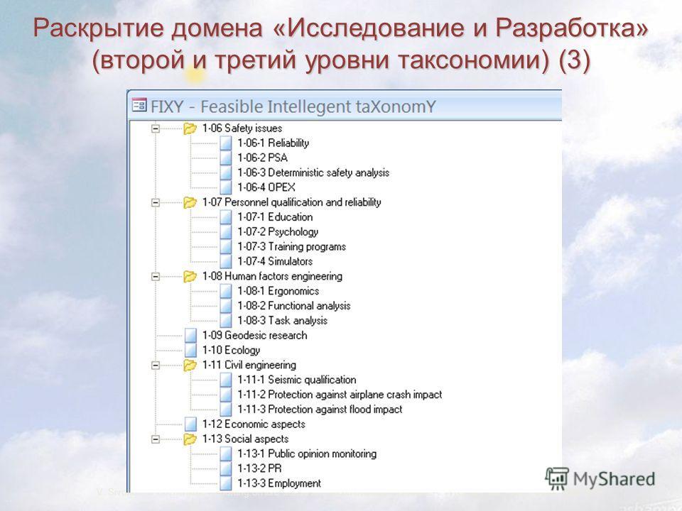 Раскрытие домена «Исследование и Разработка» (второй и третий уровни таксономии) (3) V. Sivokon, O.Bozhenkov. Reporting on I&C status and recommendations to IAEA. TWG NPPI&C, IAEA, 20-22 May 2009