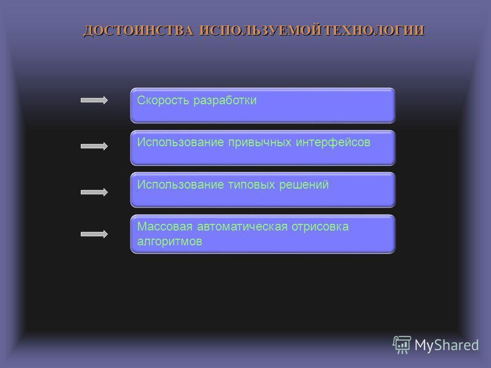 ДОСТОИНСТВА ИСПОЛЬЗУЕМОЙ ТЕХНОЛОГИИ Скорость разработки Использование привычных интерфейсов Использование типовых решений Массовая автоматическая отрисовка алгоритмов