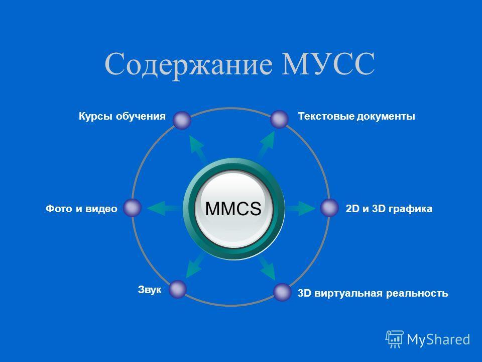 Содержание МУСС MMCS Текстовые документыКурсы обучения 2D и 3D графика 3D виртуальная реальность Фото и видео Звук