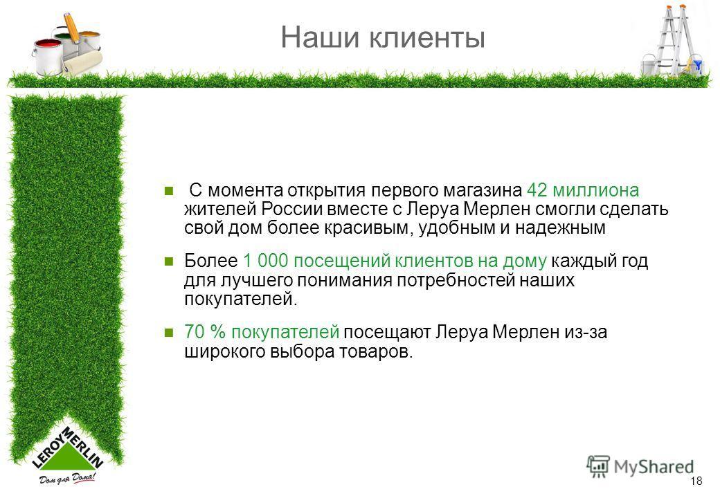 Наши клиенты 18 С момента открытия первого магазина 42 миллиона жителей России вместе с Леруа Мерлен смогли сделать свой дом более красивым, удобным и надежным Более 1 000 посещений клиентов на дому каждый год для лучшего понимания потребностей наших