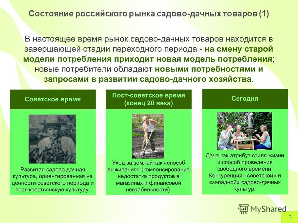 Состояние российского рынка садово-дачных товаров (1) 5