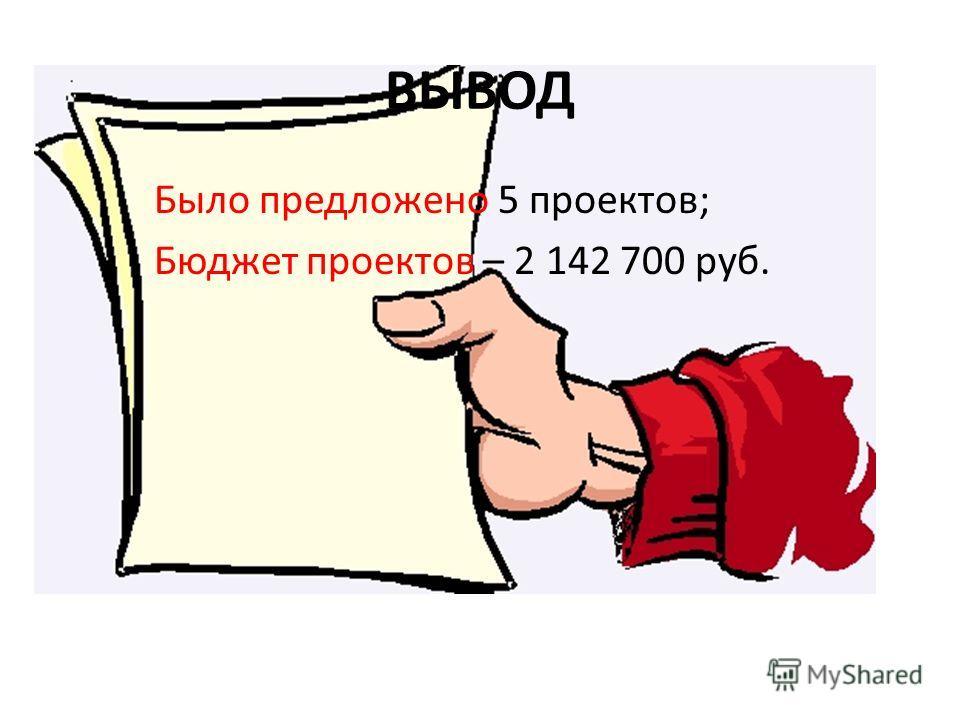 ВЫВОД Было предложено 5 проектов; Бюджет проектов – 2 142 700 руб.