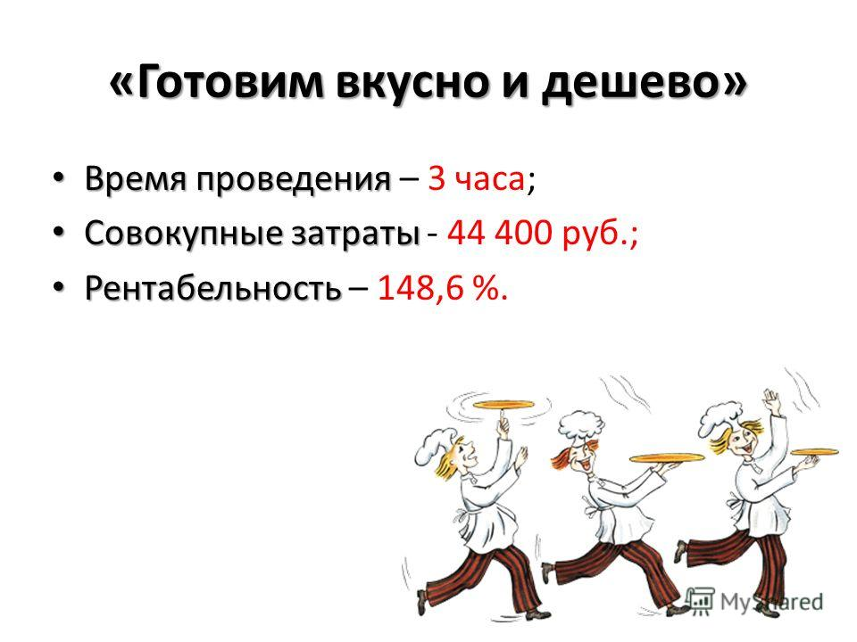 «Готовим вкусно и дешево» Время проведения Время проведения – 3 часа; Совокупные затраты Совокупные затраты - 44 400 руб.; Рентабельность Рентабельность – 148,6 %.