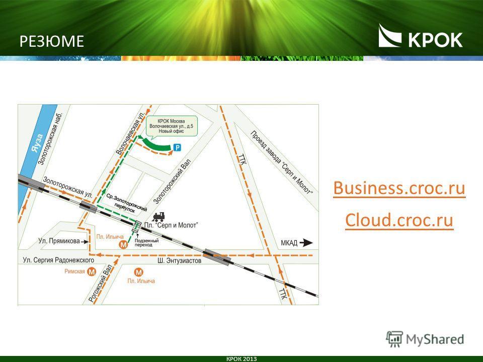 18 КРОК 2013 РЕЗЮМЕ Business.croc.ru Cloud.croc.ru