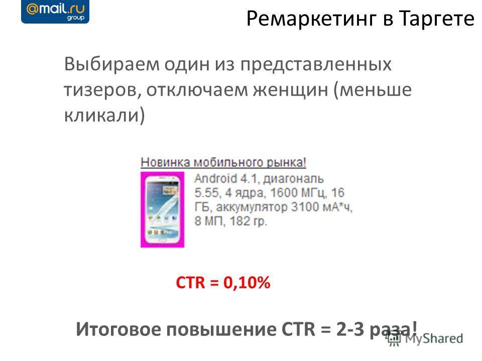Выбираем один из представленных тизеров, отключаем женщин (меньше кликали) Ремаркетинг в Таргете CTR = 0,10% Итоговое повышение CTR = 2-3 раза!