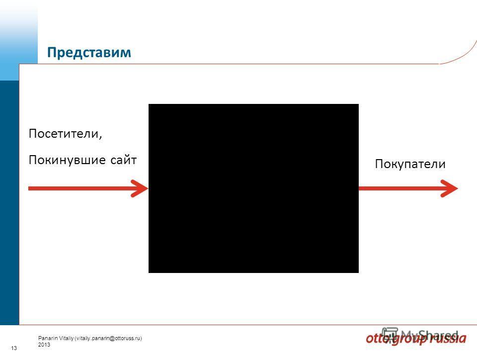 13 Panarin Vitaliy (vitaliy.panarin@ottoruss.ru) 2013 Посетители, Покинувшие сайт Покупатели Представим