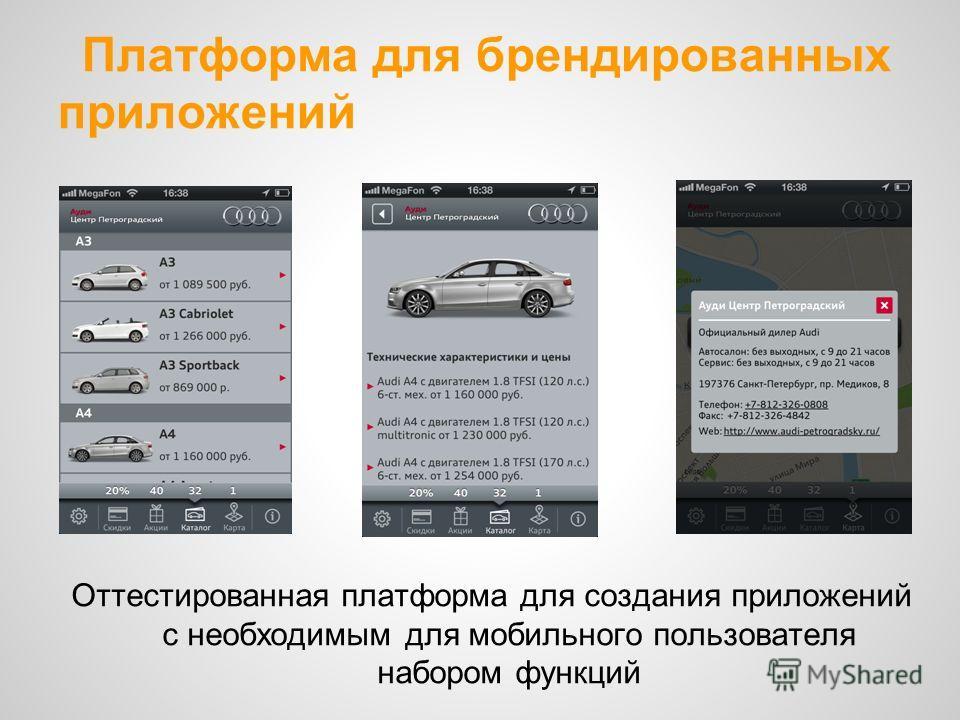 Платформа для брендированных приложений Оттестированная платформа для создания приложений с необходимым для мобильного пользователя набором функций