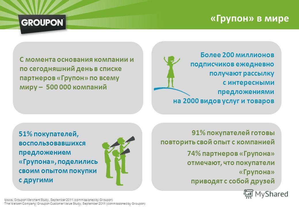 Электронная коммерция: розничный рынок услуг и товаров (кейс «Групон Россия»)