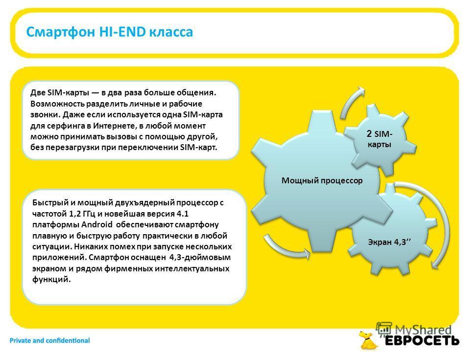 Смартфон HI-END класса Экран 4,3 Мощный процессор 2 SIM- карты Две SIM-карты в два раза больше общения. Возможность разделить личные и рабочие звонки. Даже если используется одна SIM-карта для серфинга в Интернете, в любой момент можно принимать вызо