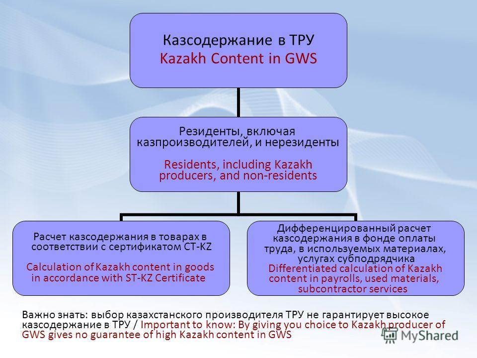 Важно знать: выбор казахстанского производителя ТРУ не гарантирует высокое казсодержание в ТРУ / Important to know: By giving you choice to Kazakh producer of GWS gives no guarantee of high Kazakh content in GWS Казсодержание в ТРУ Kazakh Content in