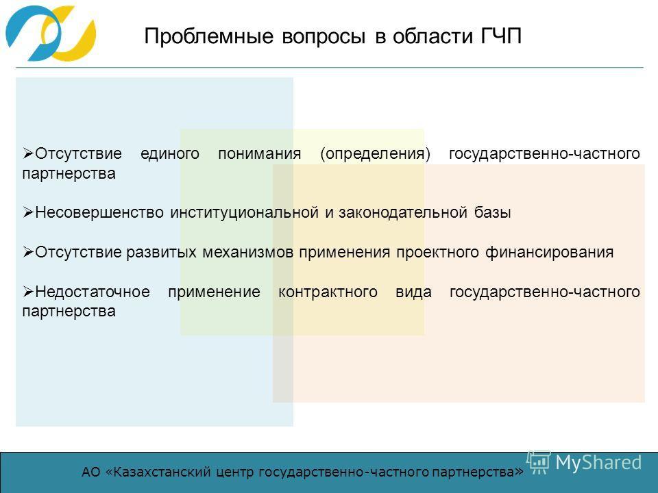 АО «Казахстанский центр государственно-частного партнерства » Отсутствие единого понимания (определения) государственно-частного партнерства Несовершенство институциональной и законодательной базы Отсутствие развитых механизмов применения проектного