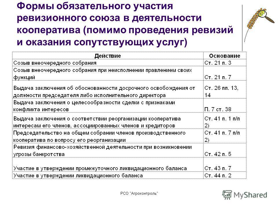 РСО Агроконтроль Формы обязательного участия ревизионного союза в деятельности кооператива (помимо проведения ревизий и оказания сопутствующих услуг)