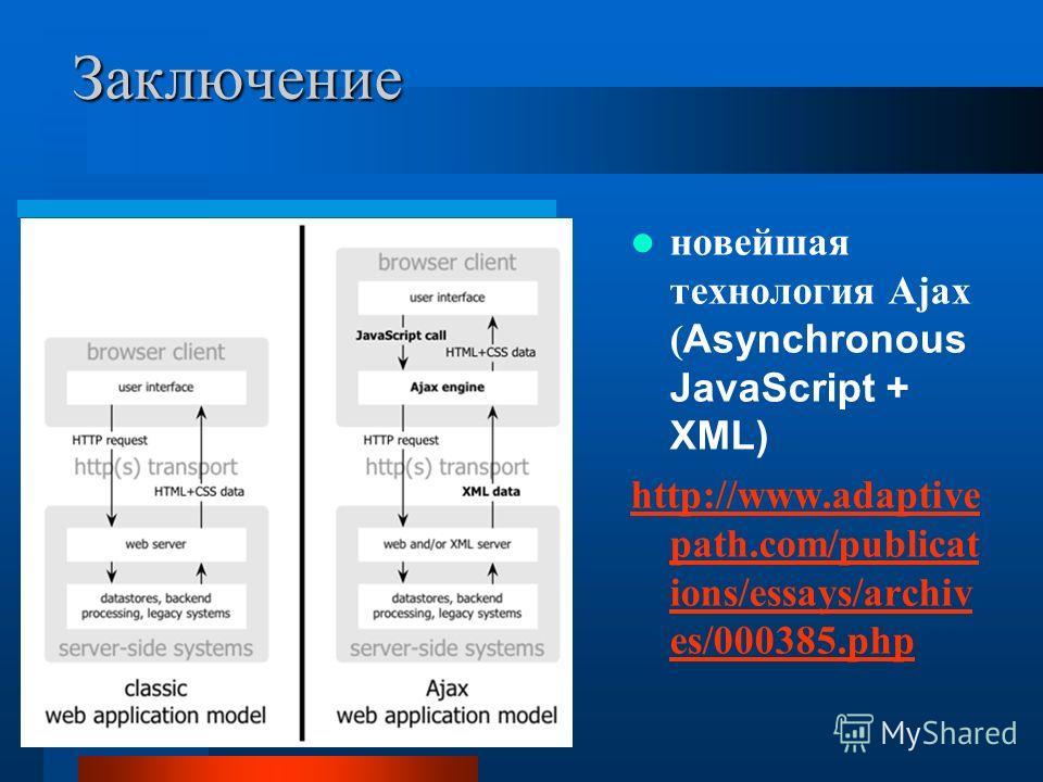Заключение новейшая технология Ajax ( Asynchronous JavaScript + XML) http://www.adaptive path.com/publicat ions/essays/archiv es/000385.php