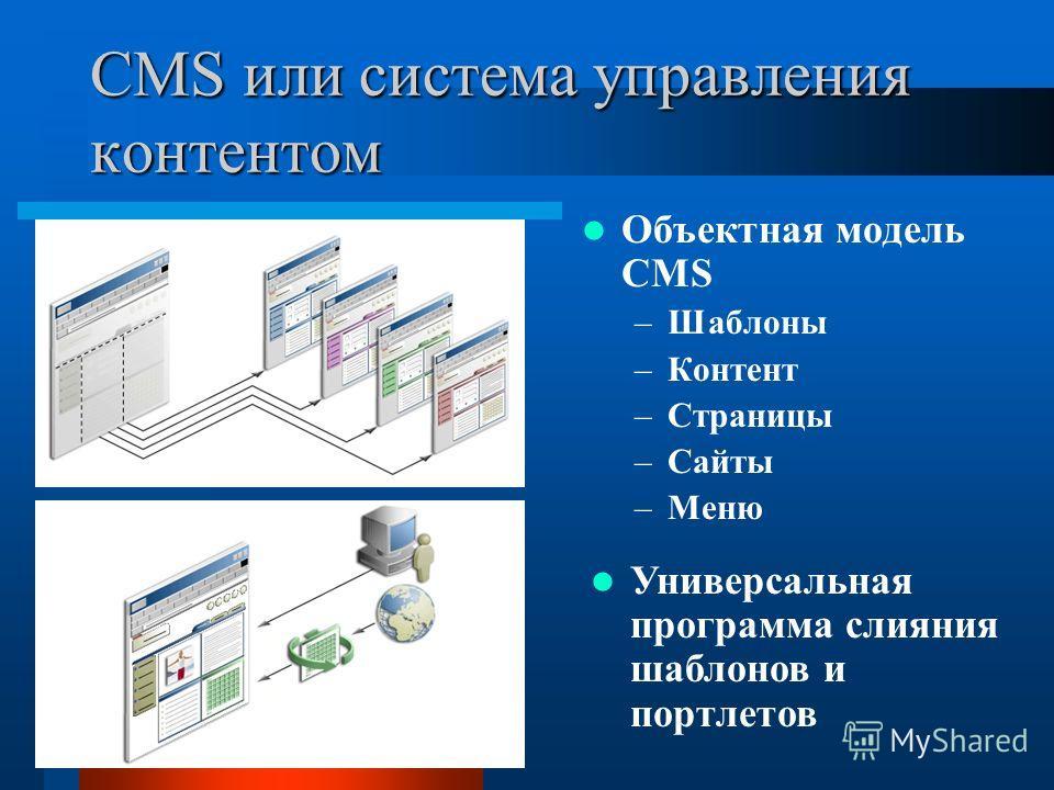 CMS или система управления контентом Объектная модель CMS –Шаблоны –Контент –Страницы –Cайты –Меню Универсальная программа слияния шаблонов и портлетов