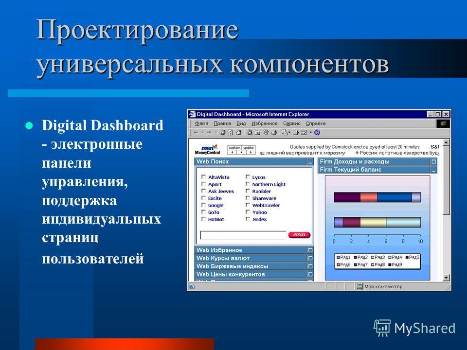 Проектирование универсальных компонентов Digital Dashboard - электронные панели управления, поддержка индивидуальных страниц пользователей