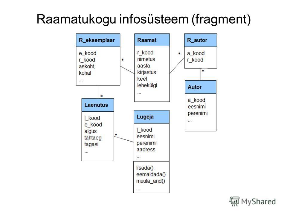 Raamatukogu infosüsteem (fragment)