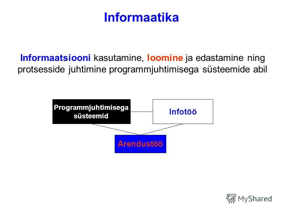 Programmjuhtimisega süsteemid Arendustöö Infotöö Informaatika Informaatsiooni kasutamine, loomine ja edastamine ning protsesside juhtimine programmjuhtimisega süsteemide abil