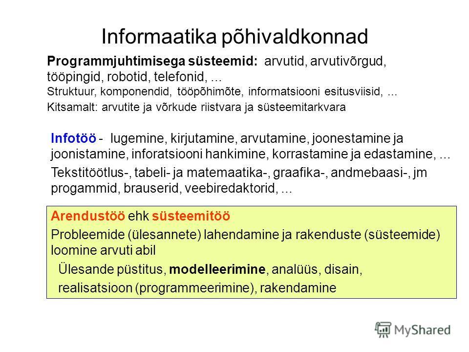 Informaatika põhivaldkonnad Infotöö - lugemine, kirjutamine, arvutamine, joonestamine ja joonistamine, inforatsiooni hankimine, korrastamine ja edastamine,... Tekstitöötlus-, tabeli- ja matemaatika-, graafika-, andmebaasi-, jm progammid, brauserid, v